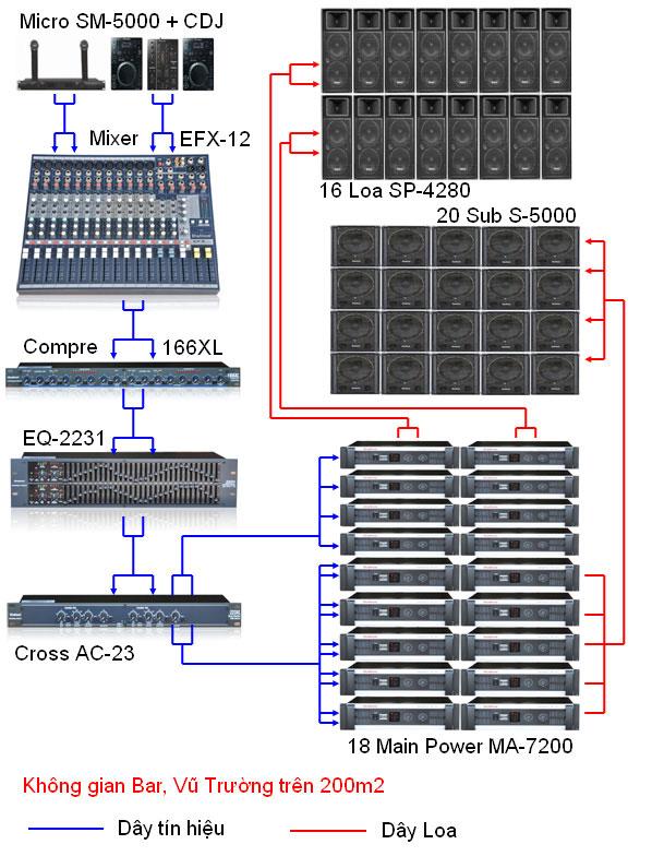 thiết kế hệ thống âm thanh bar vũ trường